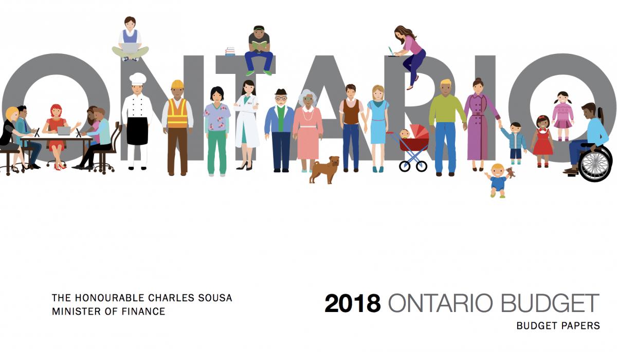 Ontario Innovation Tax Credit